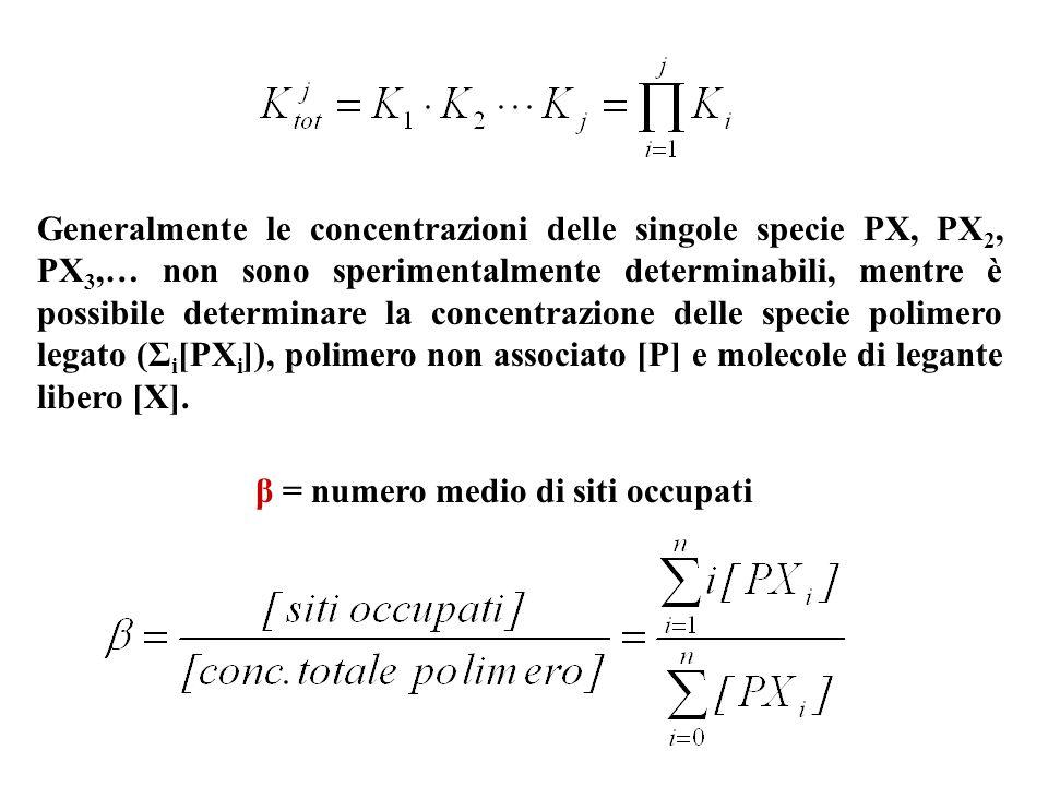 Generalmente le concentrazioni delle singole specie PX, PX2, PX3,… non sono sperimentalmente determinabili, mentre è possibile determinare la concentrazione delle specie polimero legato (Σi[PXi]), polimero non associato [P] e molecole di legante libero [X].